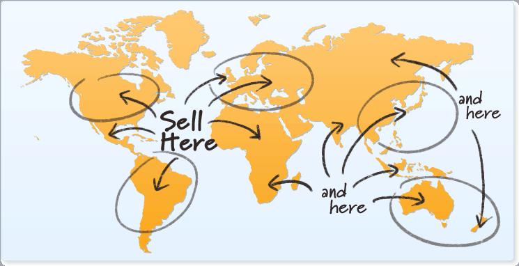 International Sales Training - P-IMEX P-IMEX